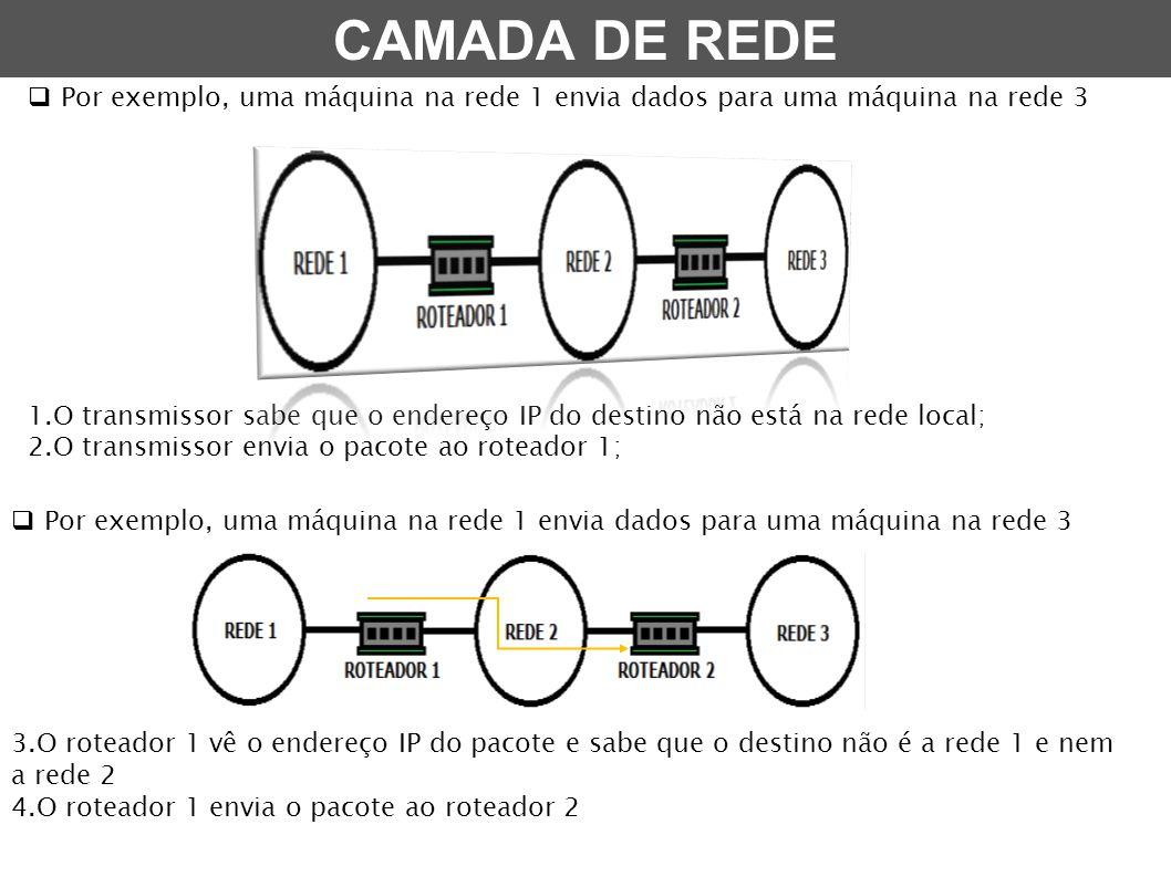 Toda rede tem uma ponto de saída chamado gateway  É o local para onde irão todos os pacotes que não são destinados a própria rede ◦ No exemplo, temos:  Para a rede 1 → o gateway é o roteador 1  Para a rede 2 → tem dois gateways: os roteadores 1 e 2  Para a rede 3 → o gateway é o roteador 2 CAMADA DE REDE