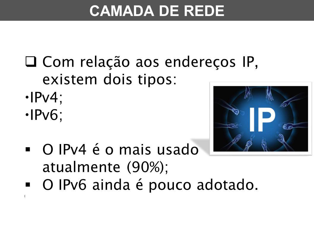  Com relação aos endereços IP, existem dois tipos:  IPv4;  IPv6;  O IPv4 é o mais usado atualmente (90%);  O IPv6 ainda é pouco adotado. I CAMADA