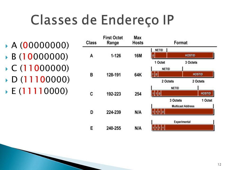 12 Classes de Endereço IP  A (00000000)  B (10000000)  C (11000000)  D (11100000)  E (11110000)