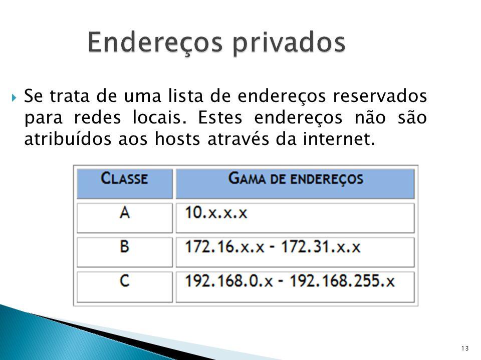 13 Endereços privados  Se trata de uma lista de endereços reservados para redes locais. Estes endereços não são atribuídos aos hosts através da inter