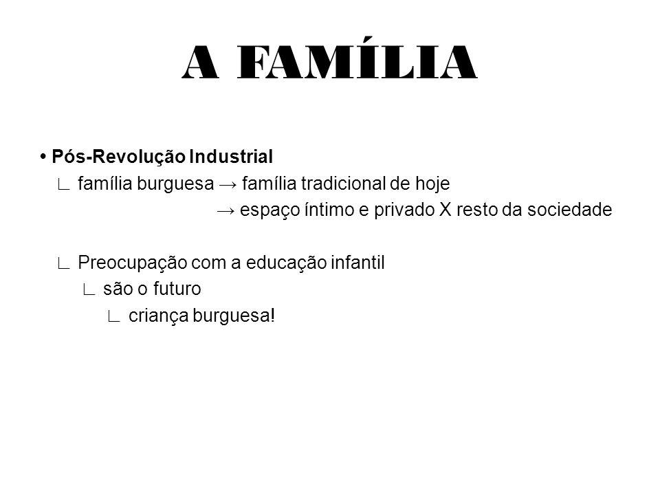 Funções modificadas ∟ advento da indústria ∟ mulher trabalhando fora de casa ∟ autonomia financeira ∟ direitos semelhantes aos dos homens ∟ equidade de gêneros ∟ homem provedor da família.