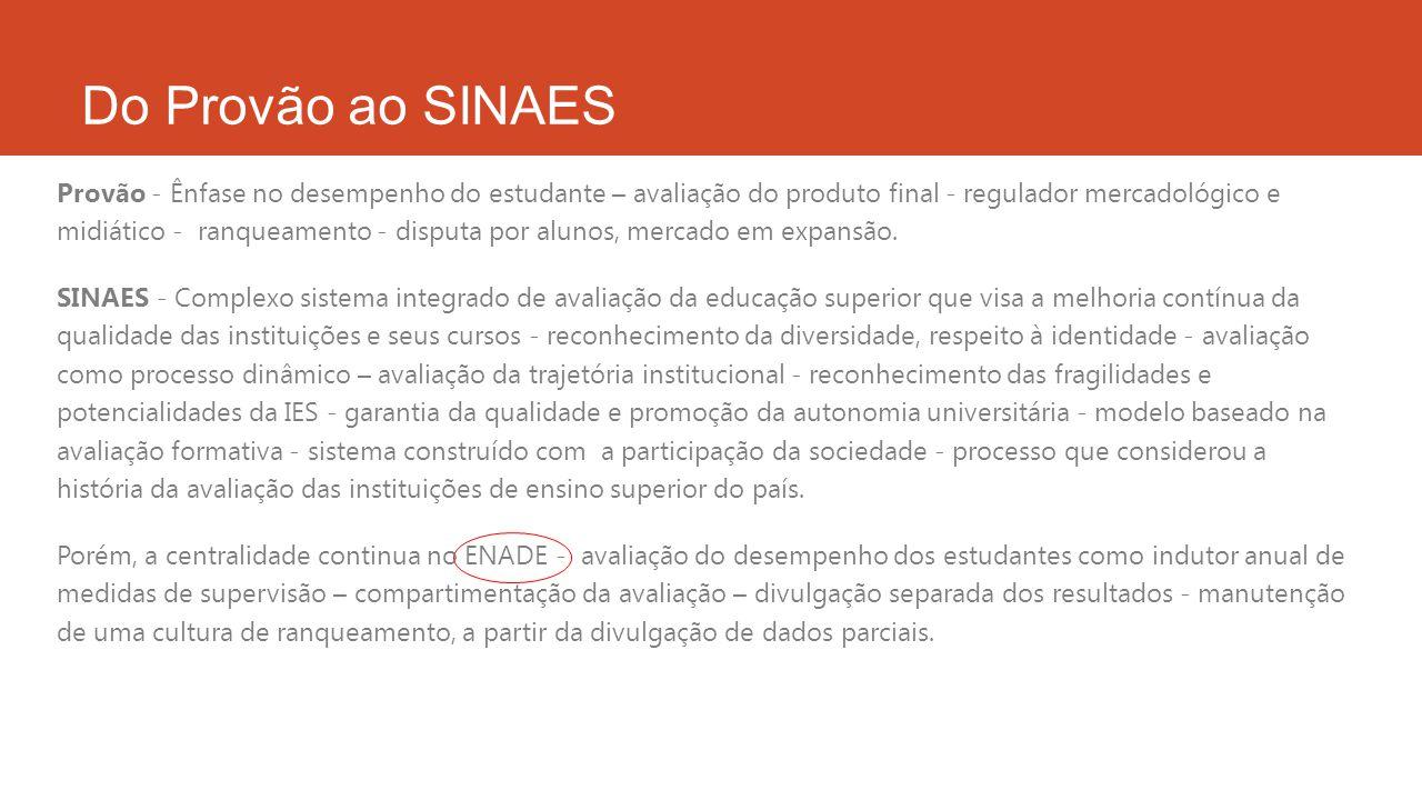 Provão - Ênfase no desempenho do estudante – avaliação do produto final - regulador mercadológico e midiático - ranqueamento - disputa por alunos, mer