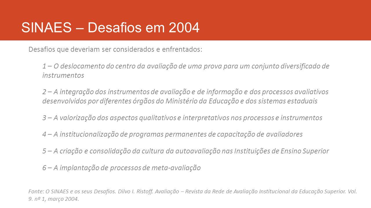 SINAES – Desafios em 2004 Desafios que deveriam ser considerados e enfrentados: 1 – O deslocamento do centro da avaliação de uma prova para um conjunt