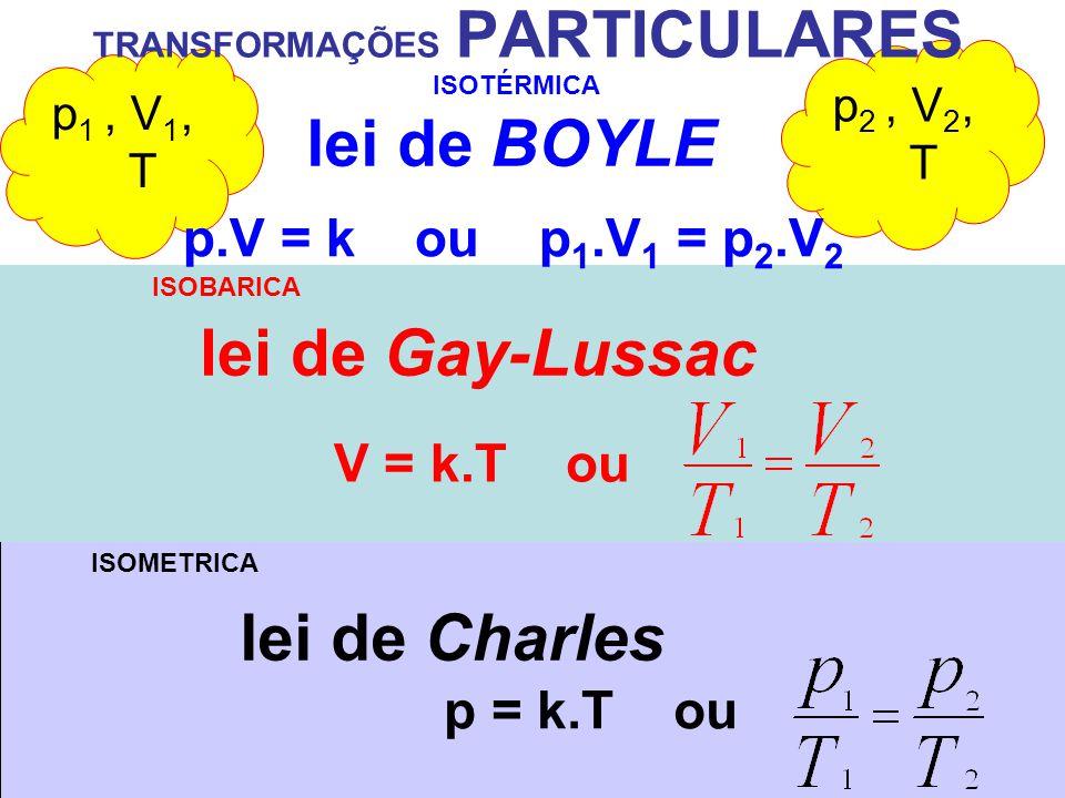 p 1, V 1, T p 2, V 2, T TRANSFORMAÇÕES PARTICULARES lei de BOYLE p.V = k ou p 1.V 1 = p 2.V 2 lei de Gay-Lussac V = k.T ou lei de Charles p = k.T ou I