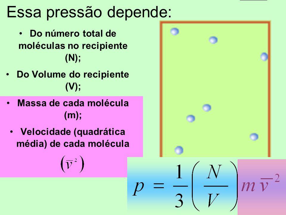 Essa pressão depende: Do número total de moléculas no recipiente (N); Do Volume do recipiente (V); Massa de cada molécula (m); Velocidade (quadrática