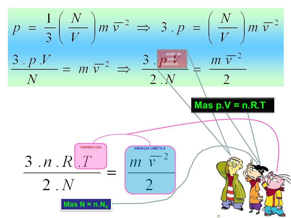 ...então dá para substituir... Mas p.V = n.R.T TEMPERATURA ENERGIA CINÉTICA Mas N = n.N o