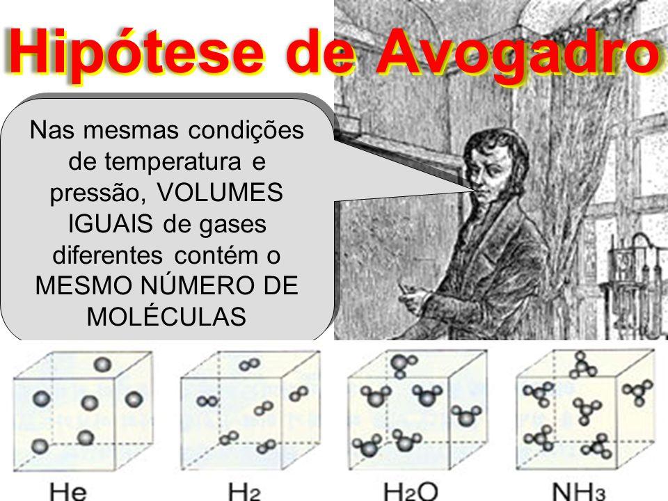 Hipótese de Avogadro Nas mesmas condições de temperatura e pressão, VOLUMES IGUAIS de gases diferentes contém o MESMO NÚMERO DE MOLÉCULAS