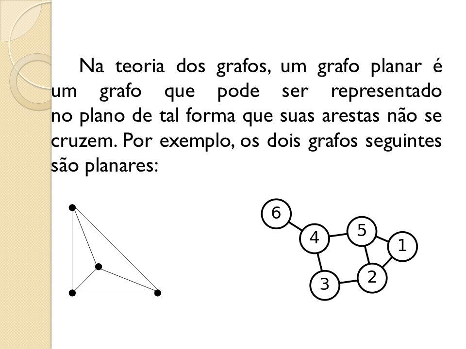 Na teoria dos grafos, um grafo planar é um grafo que pode ser representado no plano de tal forma que suas arestas não se cruzem. Por exemplo, os dois