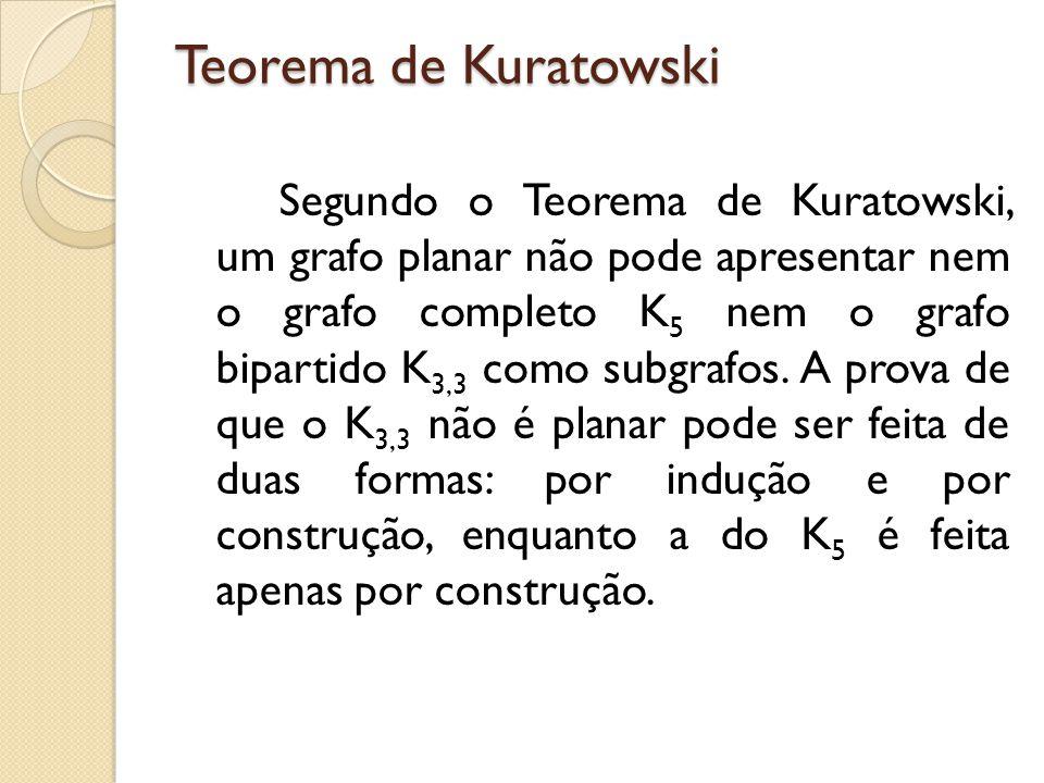 Teorema de Kuratowski Segundo o Teorema de Kuratowski, um grafo planar não pode apresentar nem o grafo completo K 5 nem o grafo bipartido K 3,3 como s