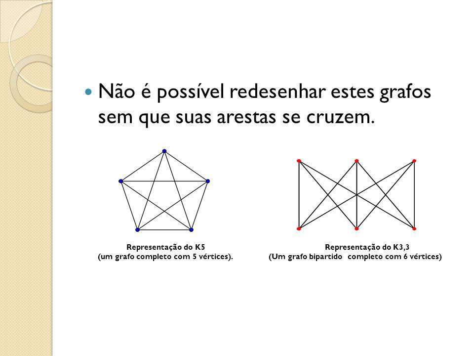 Não é possível redesenhar estes grafos sem que suas arestas se cruzem. Representação do K5 Representação do K3,3 (um grafo completo com 5 vértices).(U