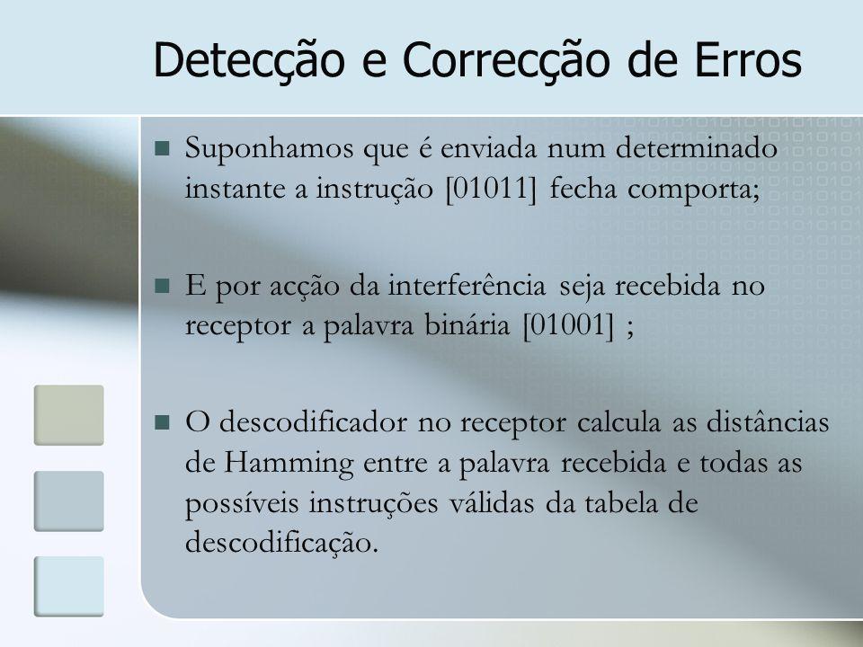 Detecção e Correcção de Erros Suponhamos que é enviada num determinado instante a instrução [01011] fecha comporta; E por acção da interferência seja