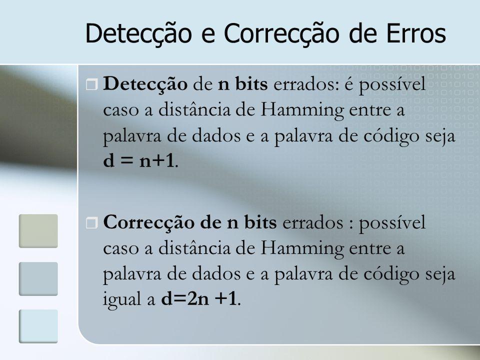 Detecção e Correcção de Erros  Detecção de n bits errados: é possível caso a distância de Hamming entre a palavra de dados e a palavra de código seja