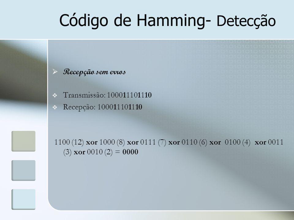 Código de Hamming- Detecção  Recepção sem erros  Transmissão: 100011101110  Recepção: 100011101110 1100 (12) xor 1000 (8) xor 0111 (7) xor 0110 (6)