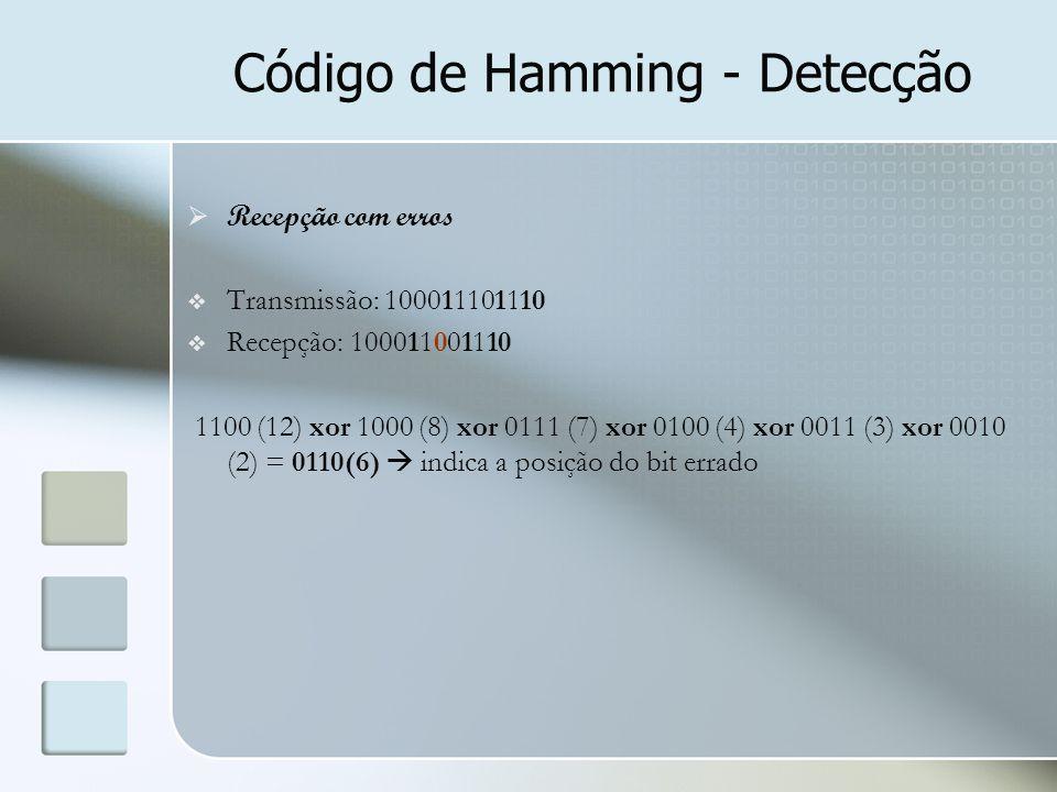 Código de Hamming - Detecção  Recepção com erros  Transmissão: 100011101110  Recepção: 100011001110 1100 (12) xor 1000 (8) xor 0111 (7) xor 0100 (4