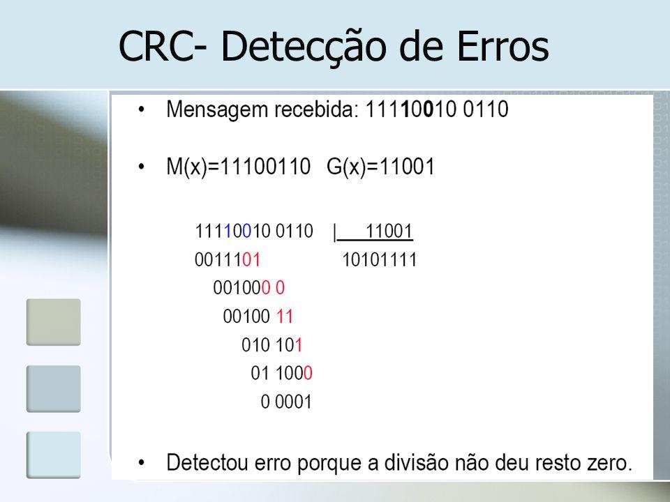 CRC- Detecção de Erros