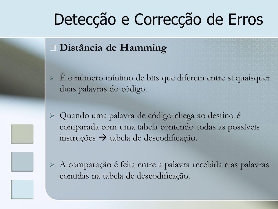 Detecção e Correcção de Erros  Distância de Hamming  É o número mínimo de bits que diferem entre si quaisquer duas palavras do código.  Quando uma