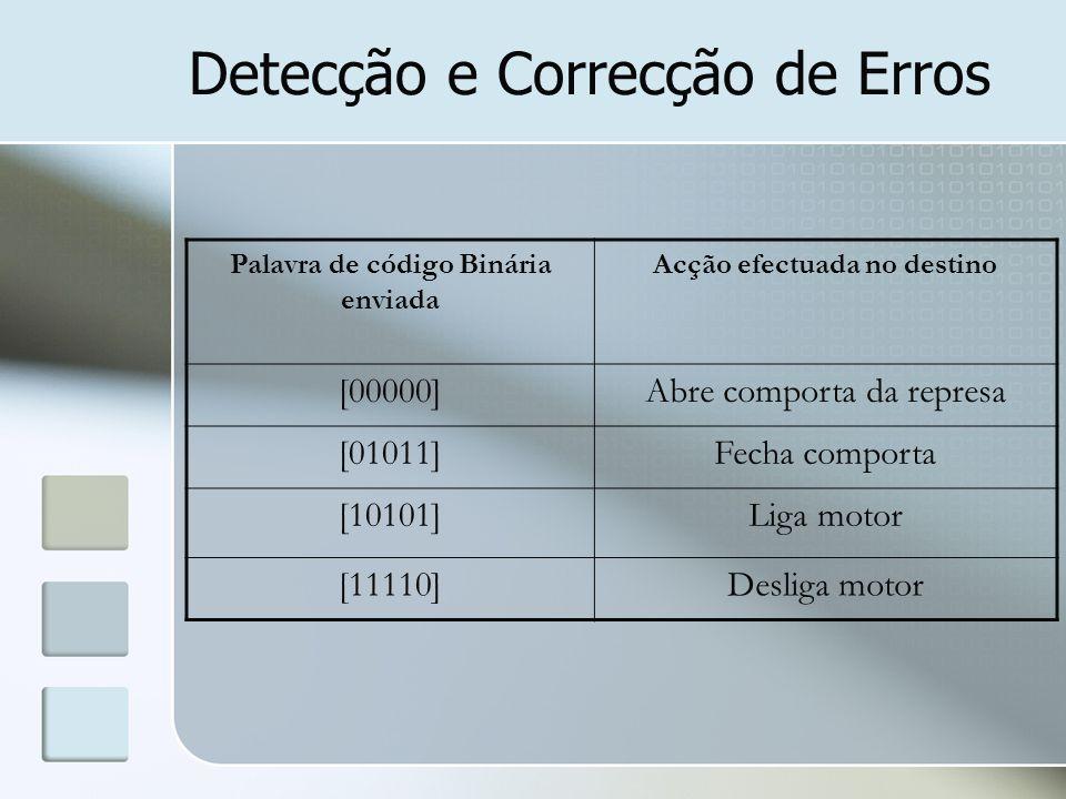 Detecção e Correcção de Erros Palavra de código Binária enviada Acção efectuada no destino [00000]Abre comporta da represa [01011]Fecha comporta [1010