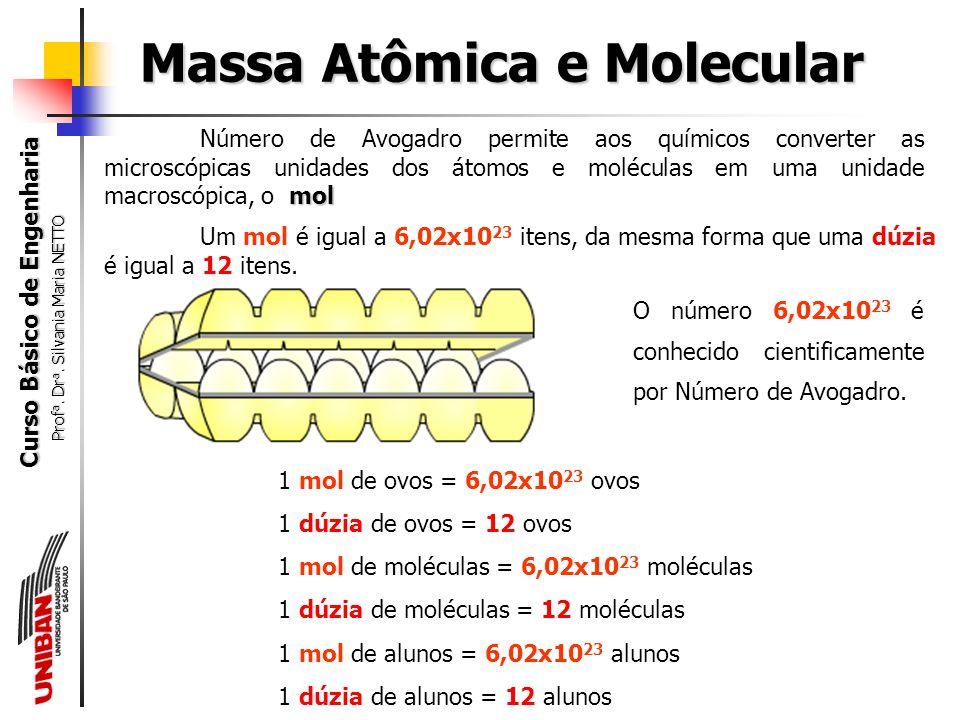 Curso Básico de Engenharia Prof a. Dr a. Silvania Maria NETTO Massa Atômica e Molecular massas molares 4.Calcular as massas molares das seguintes subs