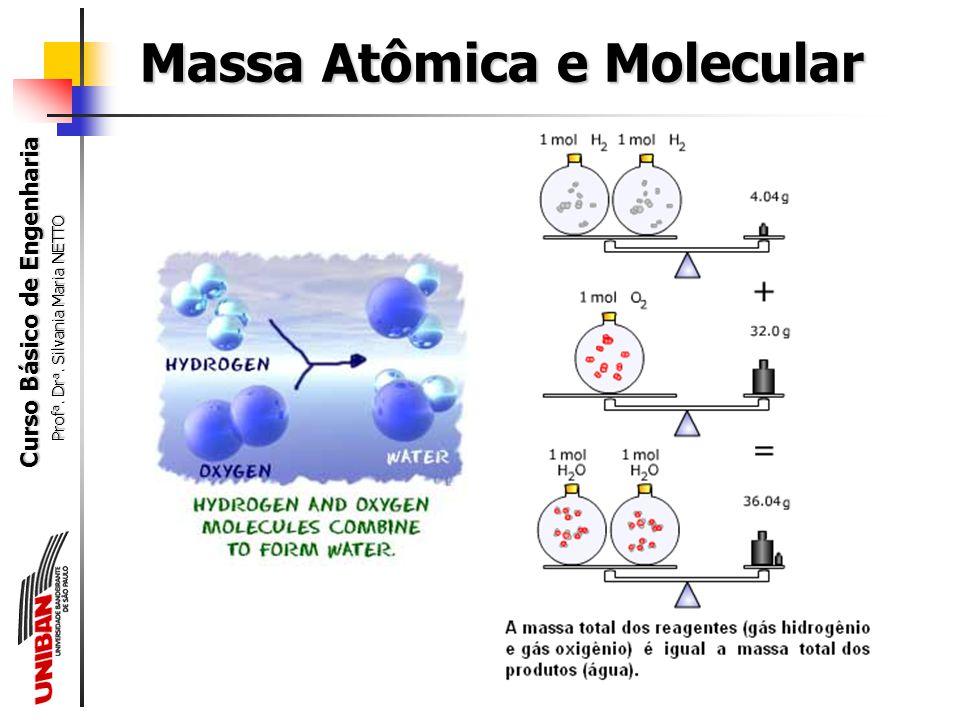 Curso Básico de Engenharia Prof a. Dr a. Silvania Maria NETTO MASSA (g) composto MASSA (g) elemento Multiplicar ou dividir pela massa molar do compost