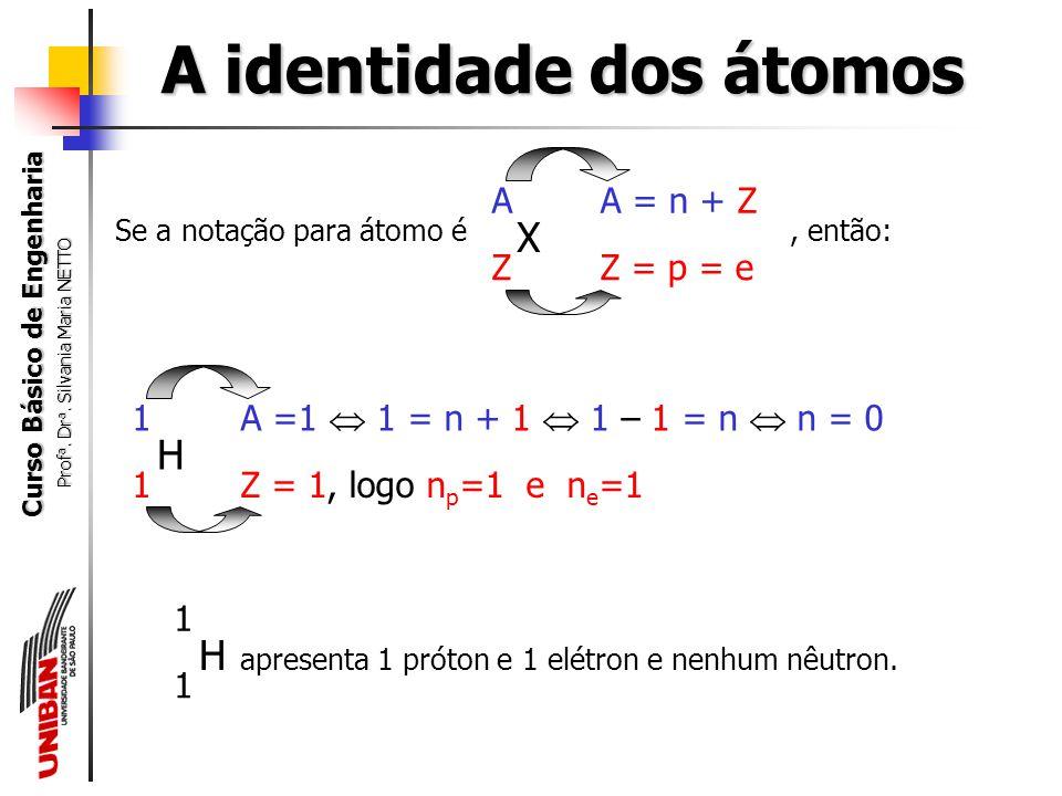 Curso Básico de Engenharia Prof a. Dr a. Silvania Maria NETTO A identidade dos átomos A notação química para a representação de um átomo é: EXEX KLMNO