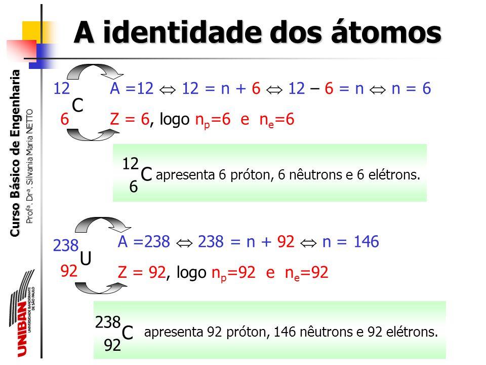 Curso Básico de Engenharia Prof a. Dr a. Silvania Maria NETTO A identidade dos átomos A Z X A = n + Z Z = p = e Se a notação para átomo é, então: 1 1