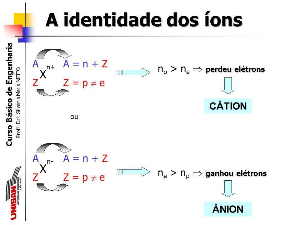 Curso Básico de Engenharia Prof a. Dr a. Silvania Maria NETTO A identidade dos átomos 59 27 núcleo a.Qual a quantidade de partículas existentes no núc