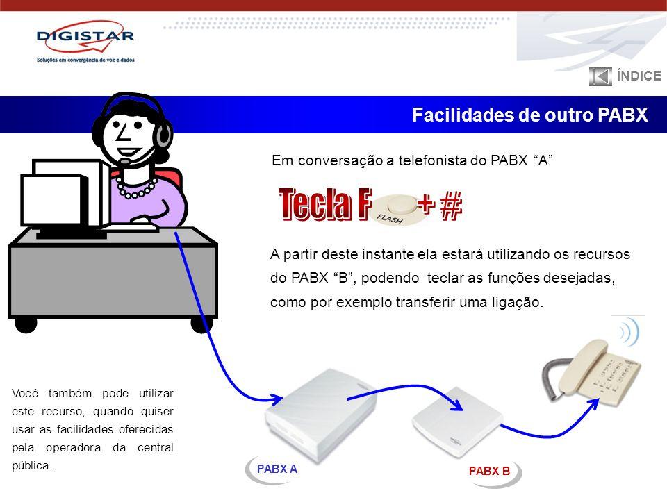 """Em conversação a telefonista do PABX """"A"""" Você também pode utilizar este recurso, quando quiser usar as facilidades oferecidas pela operadora da centra"""