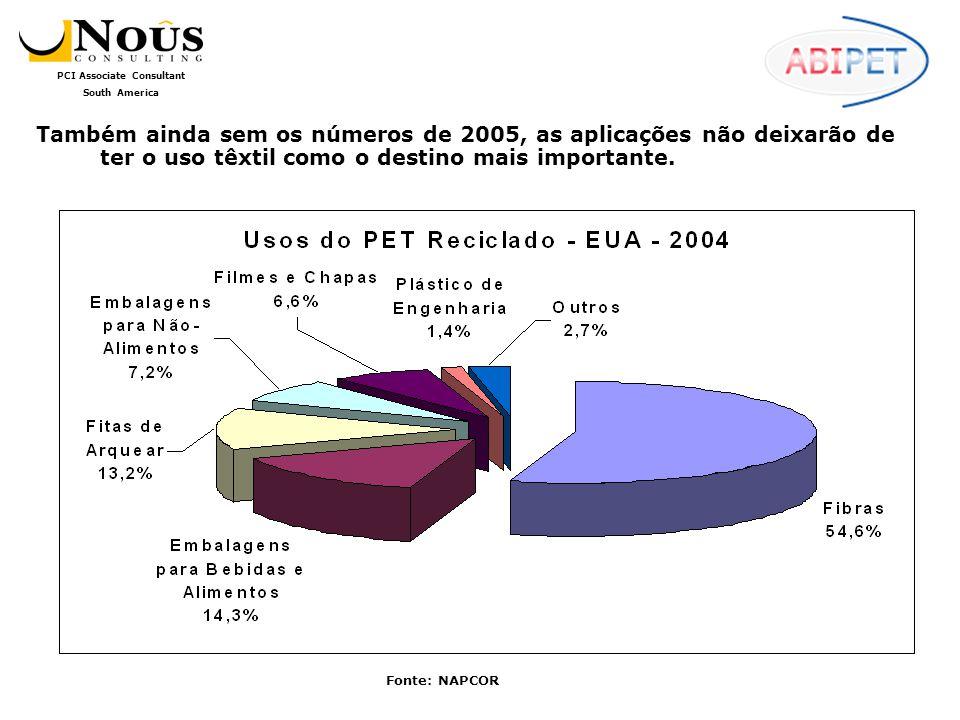 PCI Associate Consultant South America A Origem do PET Reciclado A capacidade instalada cresceu ligeiramente em 2006, quando comparada com 2005 Obs.