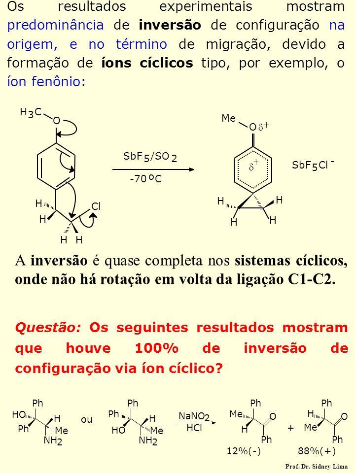 HH Cl Me H H H 3 C H H O -70 o C O   H H SbF 5 /SO 2 SbF 5 Cl -   A inversão é quase completa nos sistemas cíclicos, onde não há rotação em volta