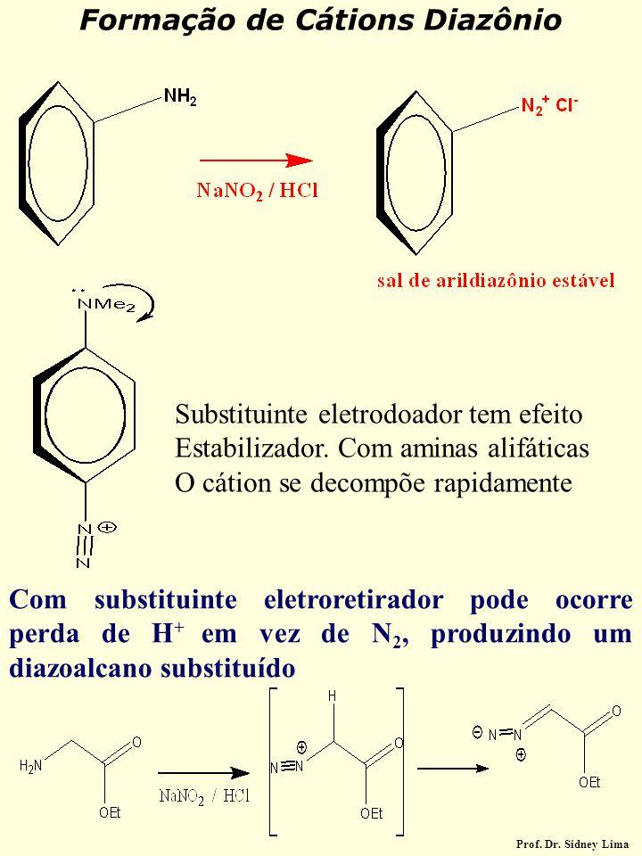 Formação de Cátions Diazônio Substituinte eletrodoador tem efeito Estabilizador. Com aminas alifáticas O cátion se decompõe rapidamente Com substituin