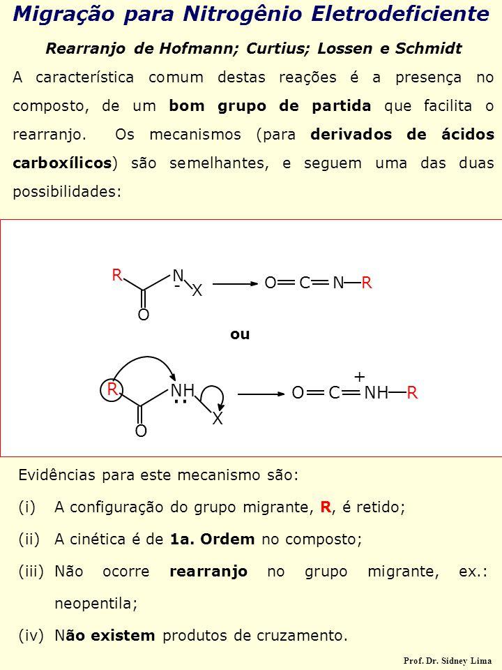 Migração para Nitrogênio Eletrodeficiente Rearranjo de Hofmann; Curtius; Lossen e Schmidt A característica comum destas reações é a presença no compos
