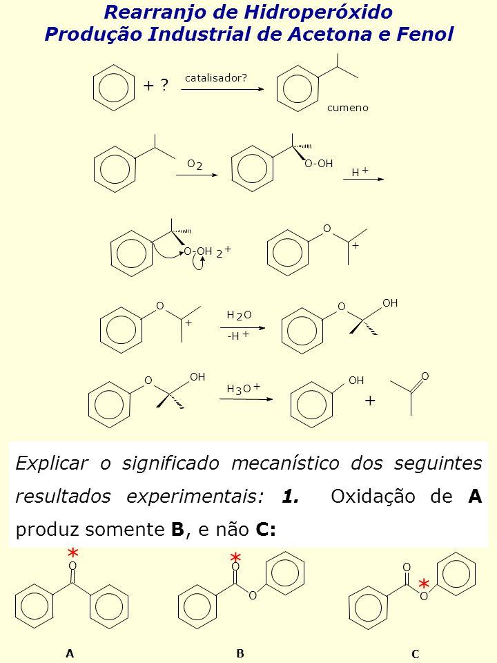 Rearranjo de Hidroperóxido Produção Industrial de Acetona e Fenol Explicar o significado mecanístico dos seguintes resultados experimentais: 1. Oxidaç