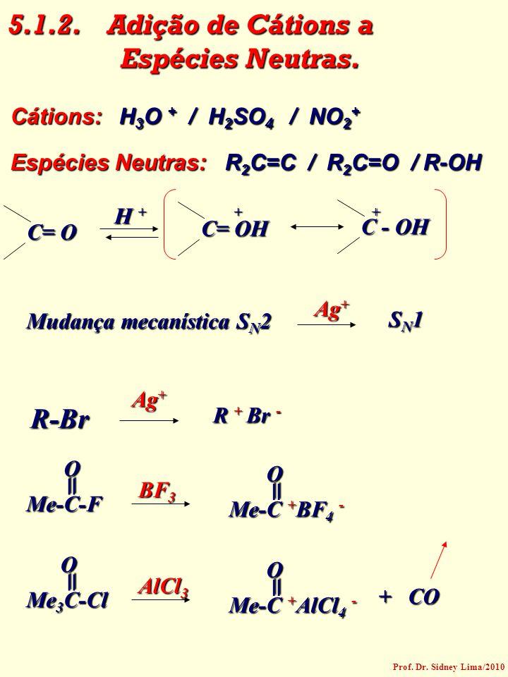 C= O H + Mudança mecanística S N 2 SN1SN1SN1SN1 Ag + Me-C-F = O BF 3 Me-C + BF 4 - O = R-Br R + Br - Ag + Me 3 C-Cl = O AlCl 3 Me-C + AlCl 4 - O = + C