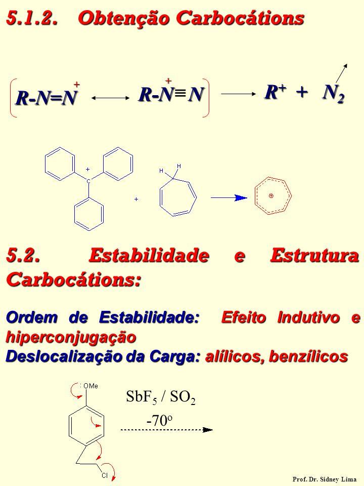 R-N=N + 5.1.2. Obtenção Carbocátions R-N N  + R + + N 2 5.2. Estabilidade e Estrutura Carbocátions: Ordem de Estabilidade: Efeito Indutivo e hipercon