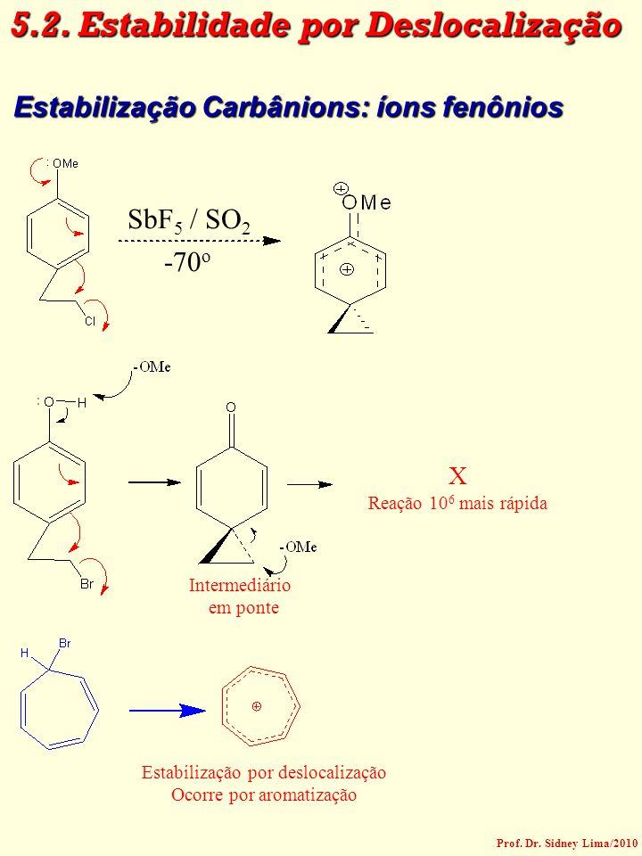 5.2. Estabilidade por Deslocalização Estabilização Carbânions: íons fenônios SbF 5 / SO 2 -70 o Intermediário em ponte X Reação 10 6 mais rápida Estab