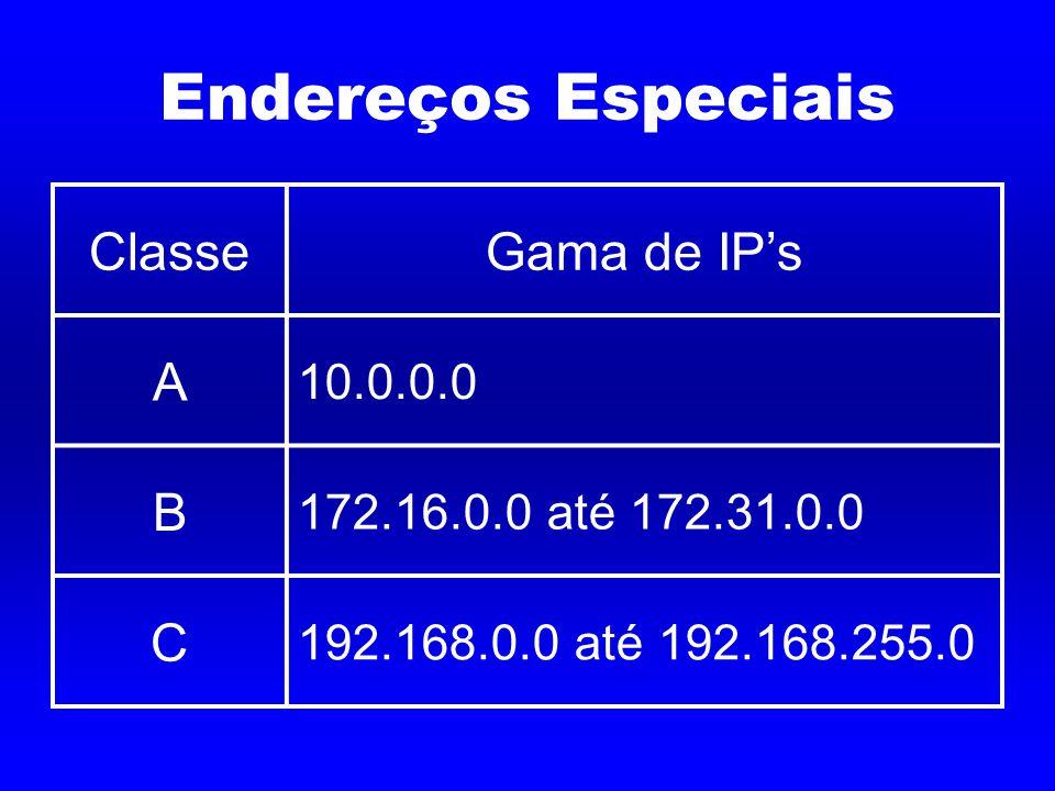 Endereços Especiais ClasseGama de IP's A 10.0.0.0 B 172.16.0.0 até 172.31.0.0 C 192.168.0.0 até 192.168.255.0