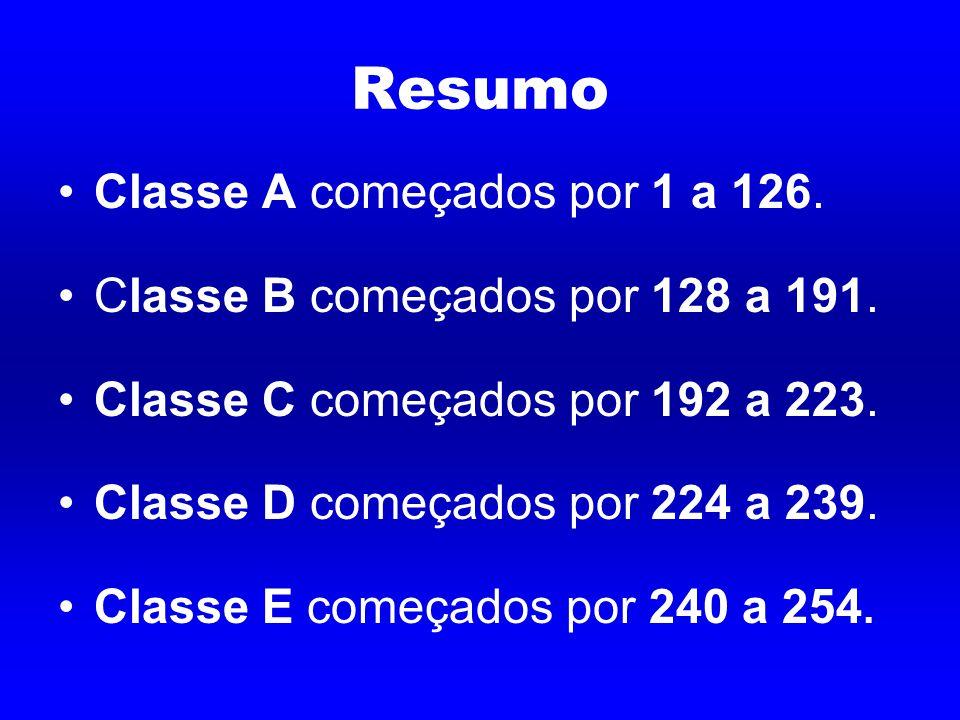 Resumo Classe A começados por 1 a 126.Classe B começados por 128 a 191.