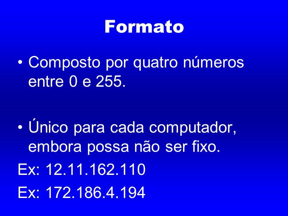 Formato Composto por quatro números entre 0 e 255.