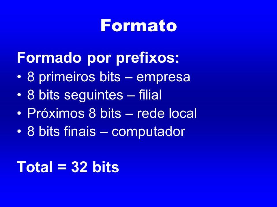 Formato Formado por prefixos: 8 primeiros bits – empresa 8 bits seguintes – filial Próximos 8 bits – rede local 8 bits finais – computador Total = 32 bits