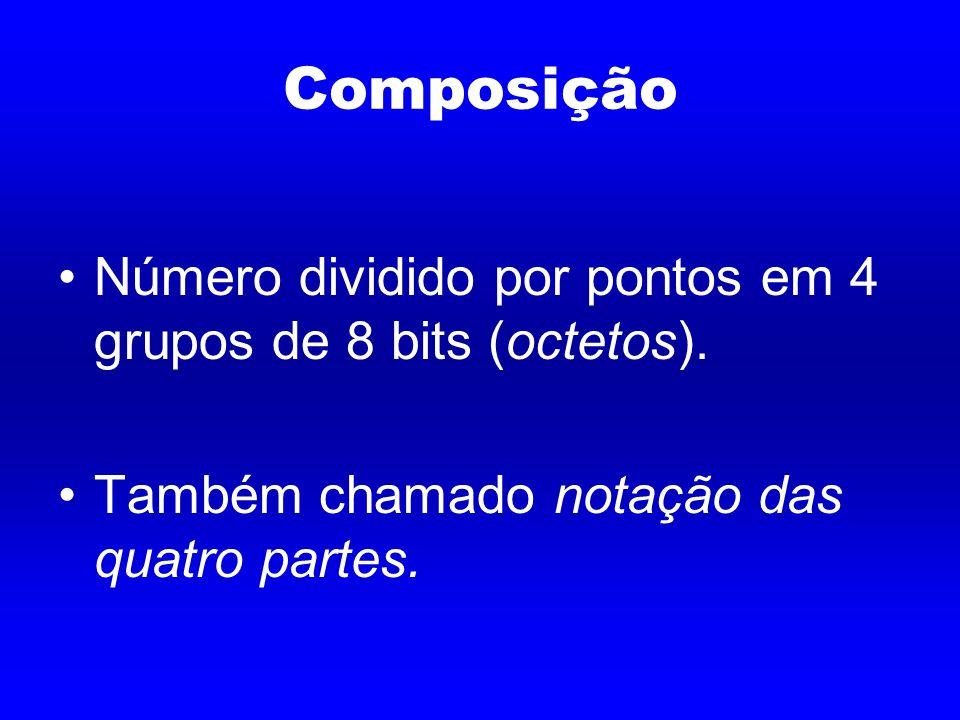 Composição Número dividido por pontos em 4 grupos de 8 bits (octetos).