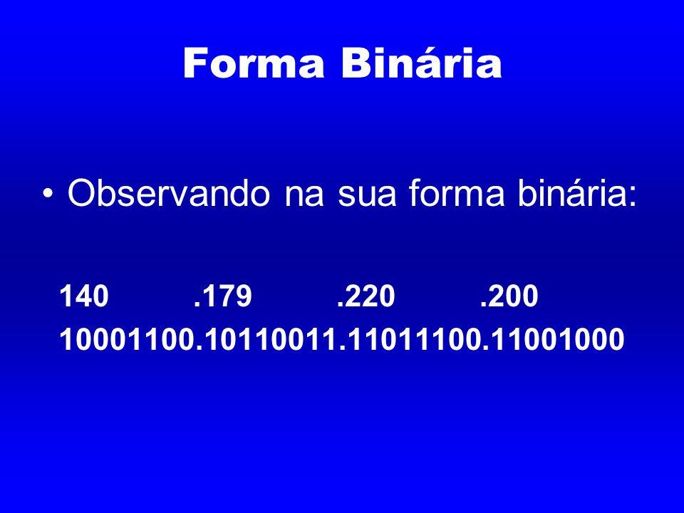 Forma Binária Observando na sua forma binária: 140.179.220.200 10001100.10110011.11011100.11001000