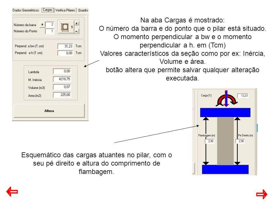 Na aba Cargas é mostrado: O número da barra e do ponto que o pilar está situado.