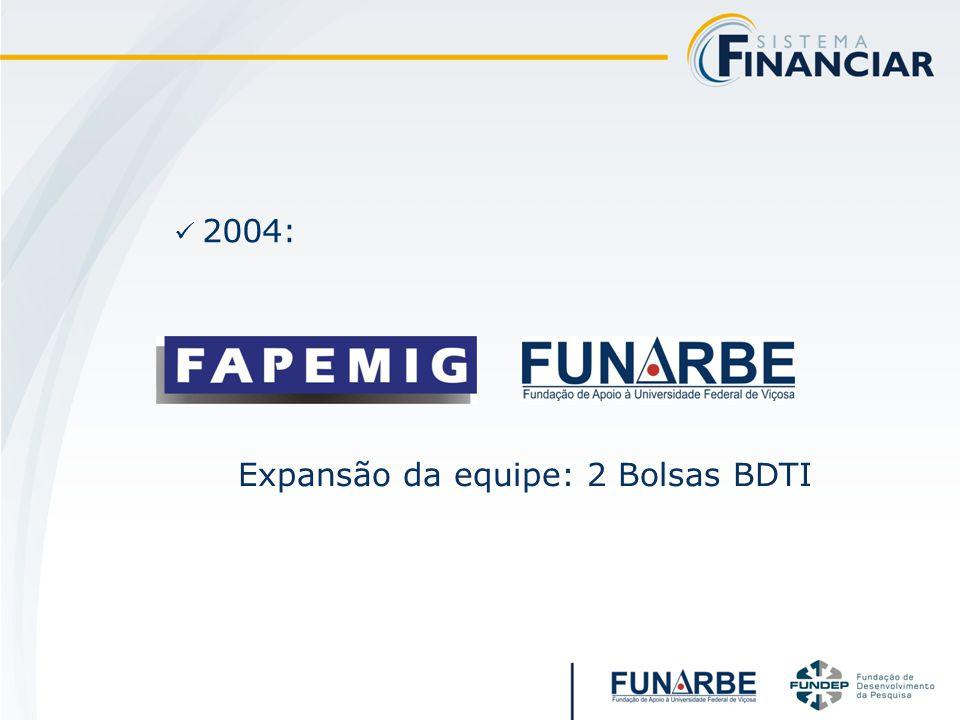 2004: Expansão da equipe: 2 Bolsas BDTI