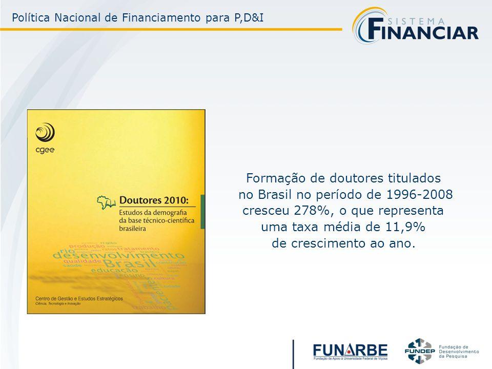 Formação de doutores titulados no Brasil no período de 1996-2008 cresceu 278%, o que representa uma taxa média de 11,9% de crescimento ao ano. Polític