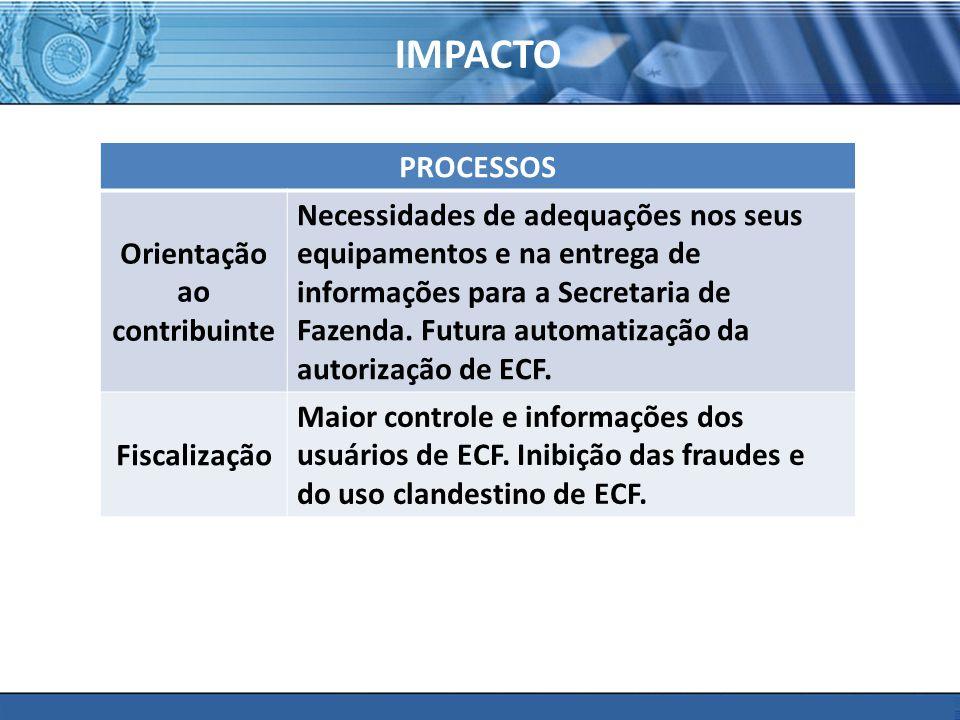PLONE - 2007 IMPACTO PROCESSOS Orientação ao contribuinte Necessidades de adequações nos seus equipamentos e na entrega de informações para a Secretar
