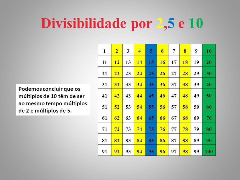 Divisibilidade por 2,5 e 10 12345678910 11121314151617181920 21222324252627282930 31323334353637383940 41424344454647484950 51525354555657585960 61626