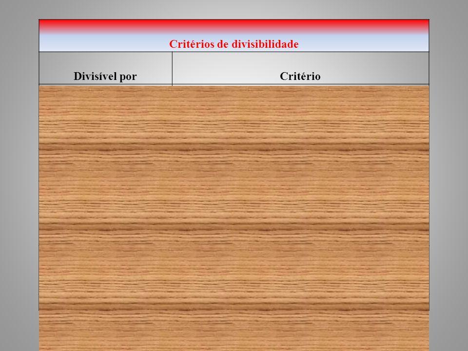 Critérios de divisibilidade Divisível porCritério 2 Um número é divisível por 2 quando o algarismo das unidades é um número par, ou seja, 0, 2, 4, 6 o