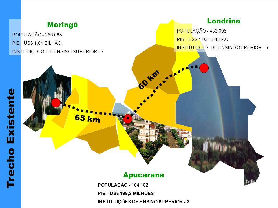 Apucarana POPULAÇÃO - 104.182 PIB - US$ 199,2 MILHÕES INSTITUIÇÕES DE ENSINO SUPERIOR - 3 Londrina POPULAÇÃO - 433.095 PIB - US$ 1,031 BILHÃO INSTITUIÇÕES DE ENSINO SUPERIOR - 7 65 km 60 km Trecho Existente Maringá POPULAÇÃO - 286.068 PIB - US$ 1,04 BILHÃO INSTITUIÇÕES DE ENSINO SUPERIOR - 7