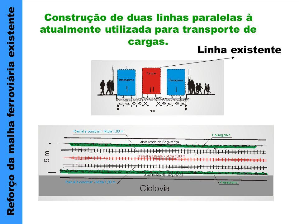 Construção de duas linhas paralelas à atualmente utilizada para transporte de cargas.