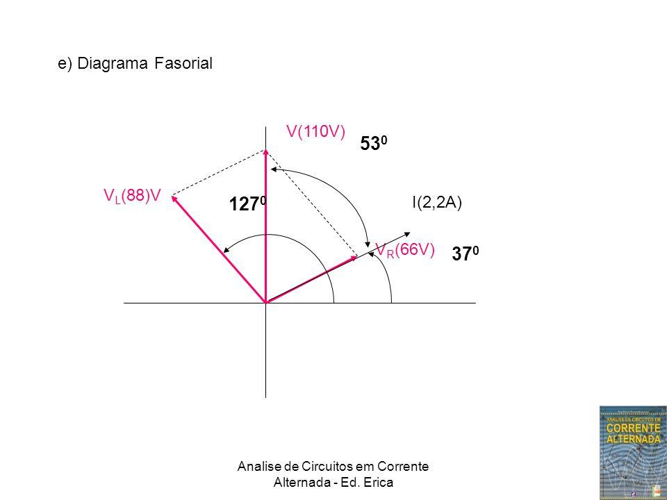 Analise de Circuitos em Corrente Alternada - Ed. Erica e) Diagrama Fasorial V(110V) V L (88)V V R (66V) I(2,2A) 53 0 37 0 127 0